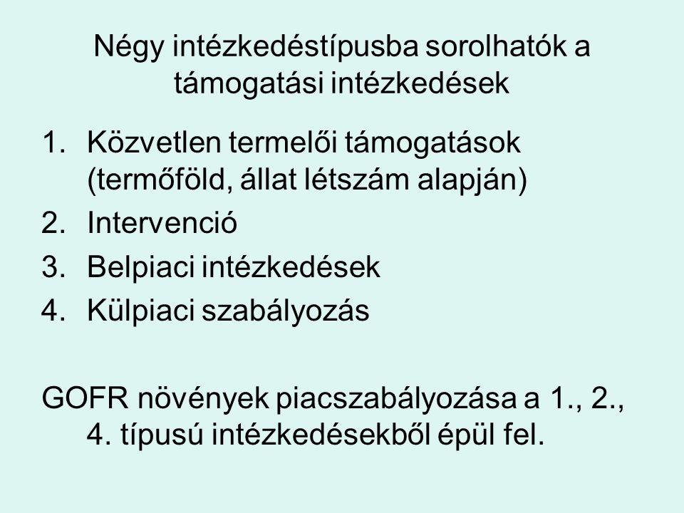 Négy intézkedéstípusba sorolhatók a támogatási intézkedések 1.Közvetlen termelői támogatások (termőföld, állat létszám alapján) 2.Intervenció 3.Belpia