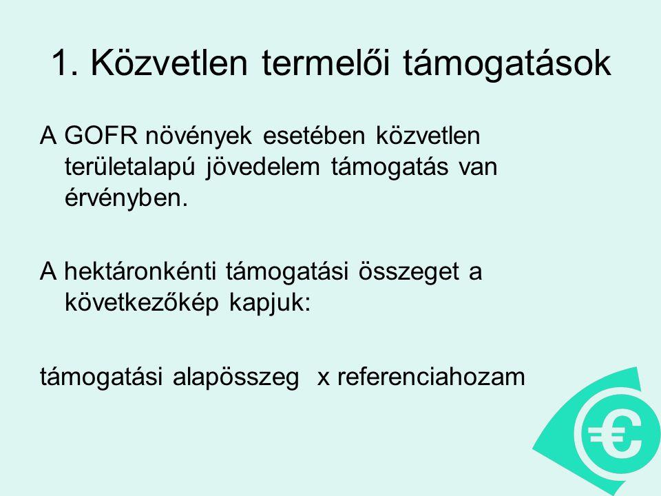 1. Közvetlen termelői támogatások A GOFR növények esetében közvetlen területalapú jövedelem támogatás van érvényben. A hektáronkénti támogatási összeg