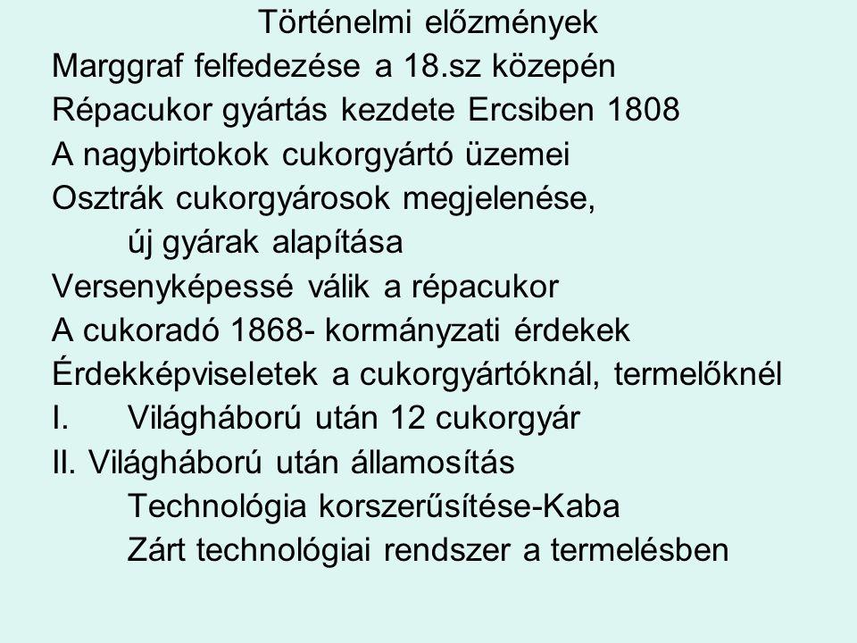 Történelmi előzmények Marggraf felfedezése a 18.sz közepén Répacukor gyártás kezdete Ercsiben 1808 A nagybirtokok cukorgyártó üzemei Osztrák cukorgyár