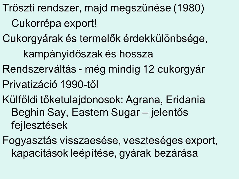 Tröszti rendszer, majd megszűnése (1980) Cukorrépa export! Cukorgyárak és termelők érdekkülönbsége, kampányidőszak és hossza Rendszerváltás - még mind