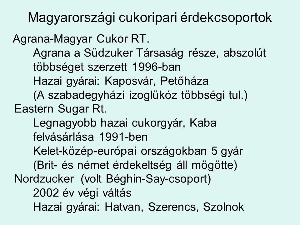 Magyarországi cukoripari érdekcsoportok Agrana-Magyar Cukor RT. Agrana a Südzuker Társaság része, abszolút többséget szerzett 1996-ban Hazai gyárai: K