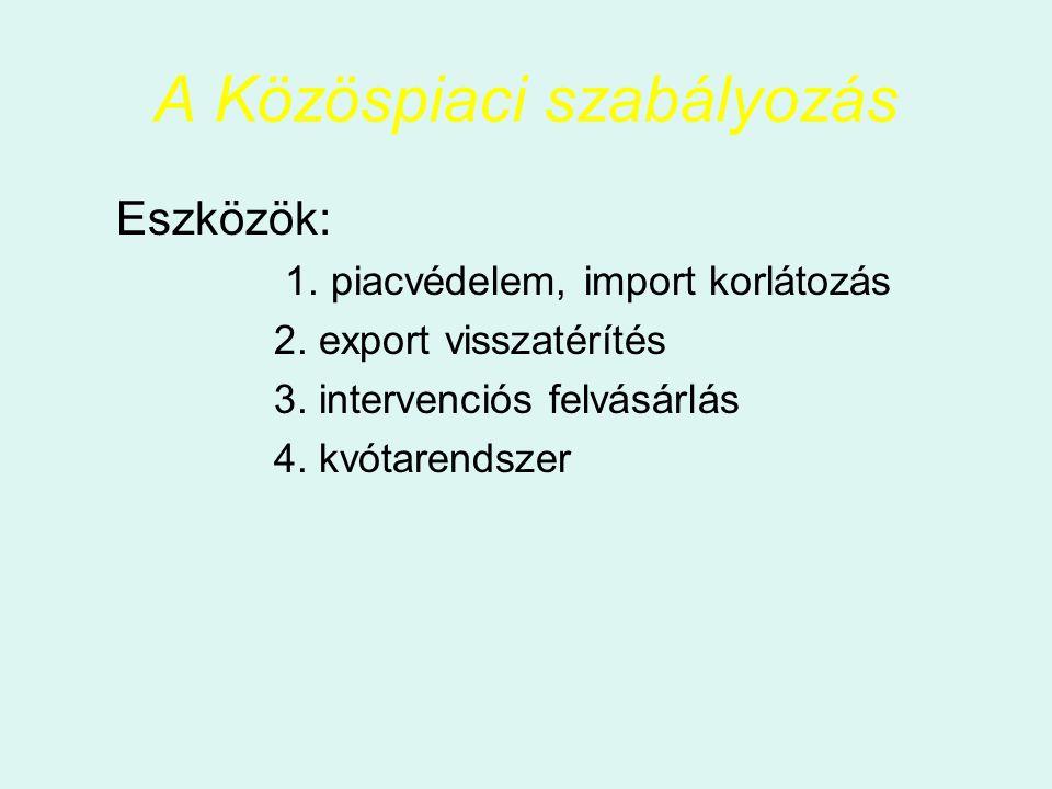 A Közöspiaci szabályozás Eszközök: 1. piacvédelem, import korlátozás 2. export visszatérítés 3. intervenciós felvásárlás 4. kvótarendszer