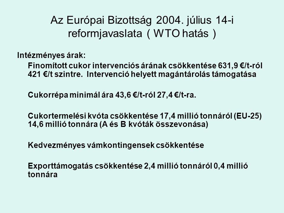 Az Európai Bizottság 2004. július 14-i reformjavaslata ( WTO hatás ) Intézményes árak: Finomított cukor intervenciós árának csökkentése 631,9 €/t-ról