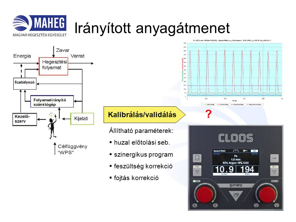 Irányított anyagátmenet Kalibrálás/validálás .Állítható paraméterek:  huzal előtolási seb.
