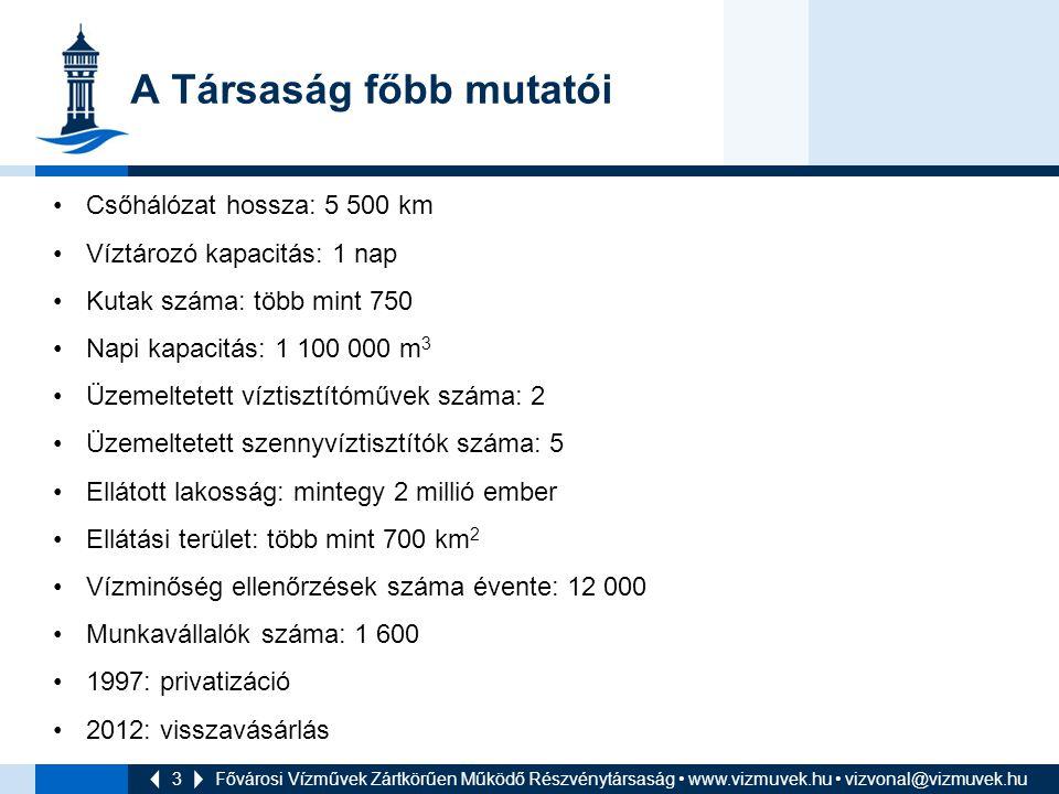 3 A Társaság főbb mutatói Csőhálózat hossza: 5 500 km Víztározó kapacitás: 1 nap Kutak száma: több mint 750 Napi kapacitás: 1 100 000 m 3 Üzemeltetett