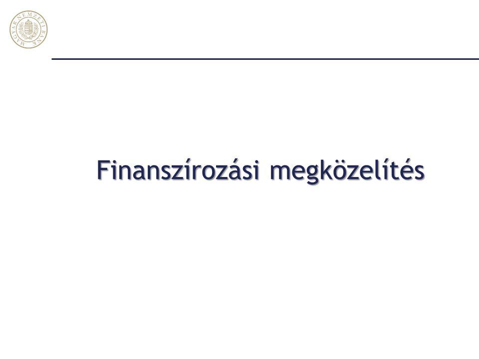 A megtakarítást a külföldi hitelek törlesz- tésére fordítjuk, miközben újra nőtt az FDI Magyar Nemzeti Bank 12