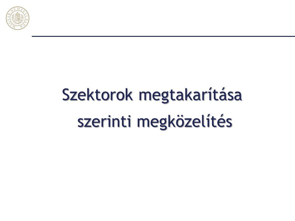 Mindhárom szektornak jelentős szerepe van a külső finanszírozási képességben Magyar Nemzeti Bank 20 Négy negyedéves tranzakciók a GDP arányában