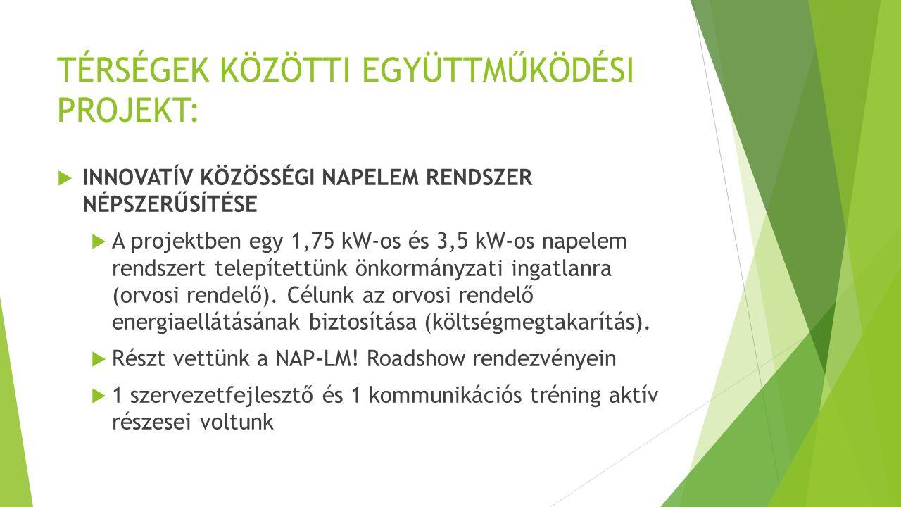 TÉRSÉGEK KÖZÖTTI EGYÜTTMŰKÖDÉSI PROJEKT:  INNOVATÍV KÖZÖSSÉGI NAPELEM RENDSZER NÉPSZERŰSÍTÉSE  A projektben egy 1,75 kW-os és 3,5 kW-os napelem rendszert telepítettünk önkormányzati ingatlanra (orvosi rendelő).