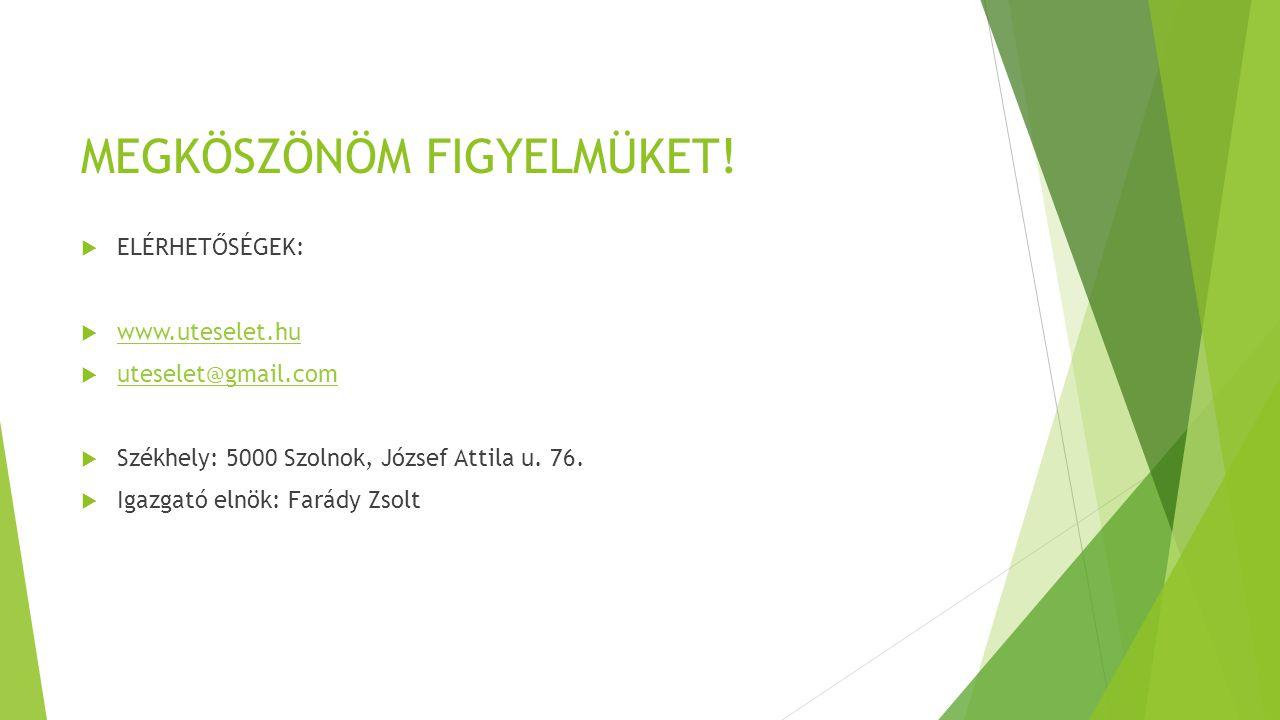 MEGKÖSZÖNÖM FIGYELMÜKET!  ELÉRHETŐSÉGEK:  www.uteselet.hu www.uteselet.hu  uteselet@gmail.com uteselet@gmail.com  Székhely: 5000 Szolnok, József A