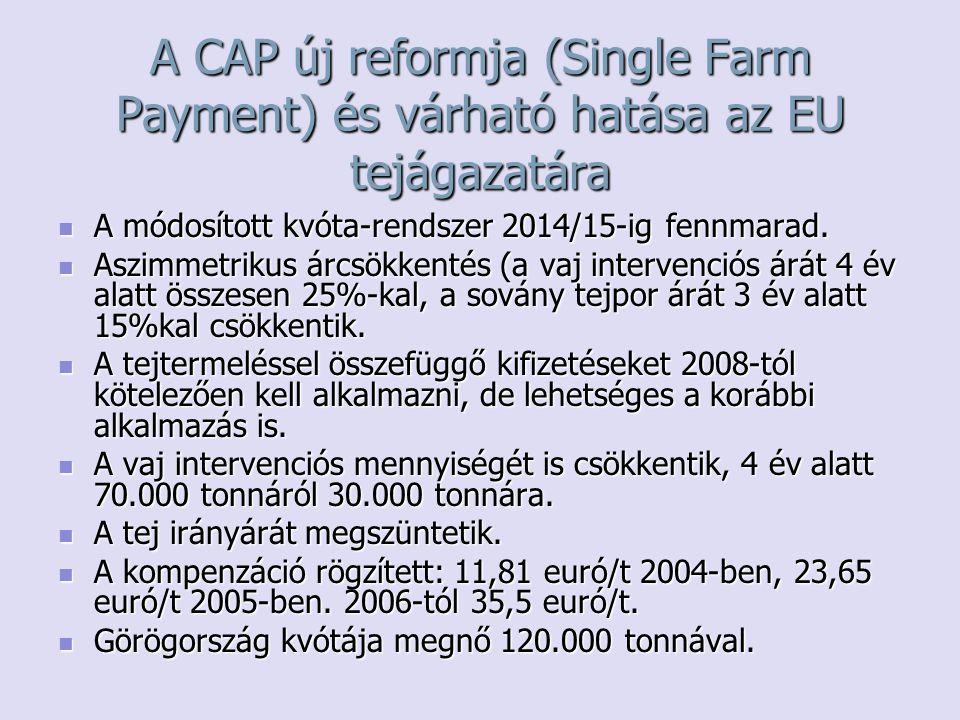 A CAP új reformja (Single Farm Payment) és várható hatása az EU tejágazatára A módosított kvóta-rendszer 2014/15-ig fennmarad. Aszimmetrikus árcsökken