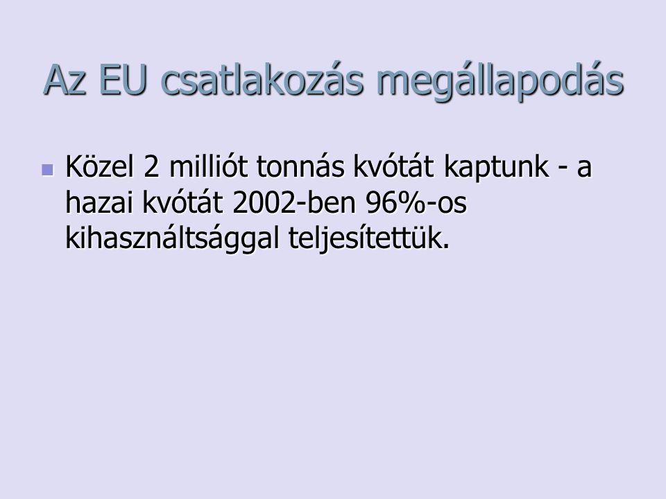 Az EU csatlakozás megállapodás Közel 2 milliót tonnás kvótát kaptunk - a hazai kvótát 2002-ben 96%-os kihasználtsággal teljesítettük. Közel 2 milliót
