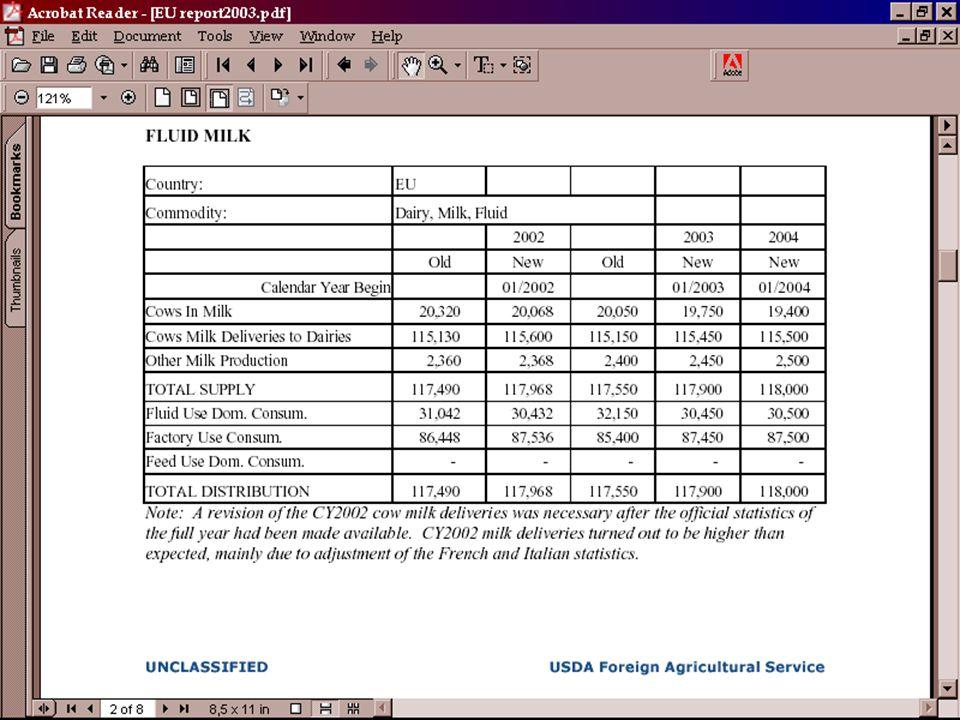 A tejárak alakulása az EU-ban