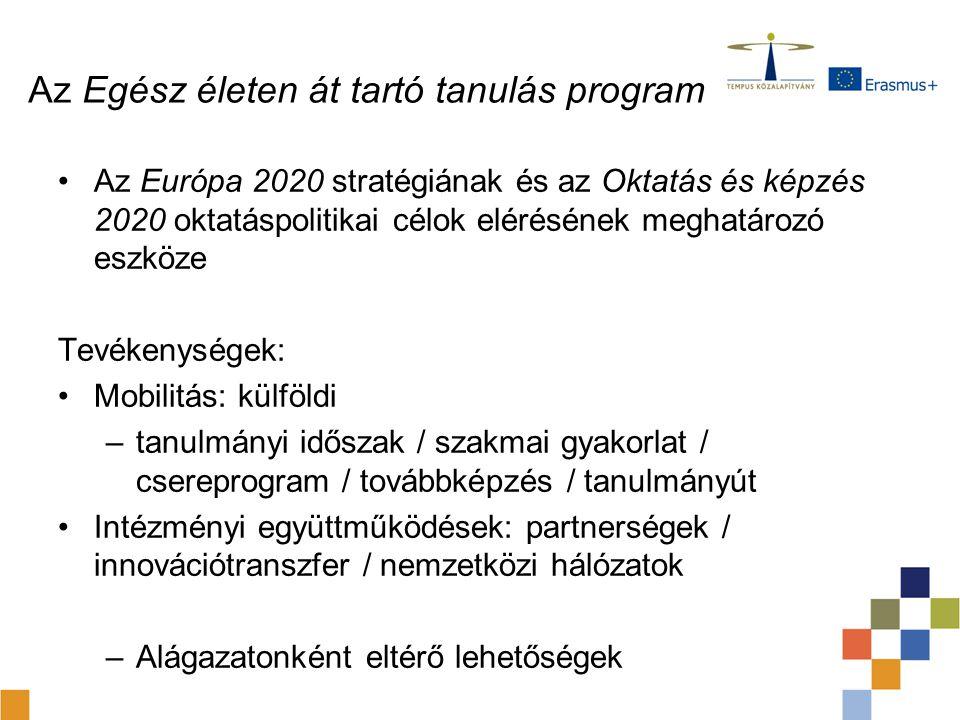 Az Egész életen át tartó tanulás program Az Európa 2020 stratégiának és az Oktatás és képzés 2020 oktatáspolitikai célok elérésének meghatározó eszköz