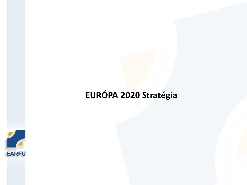 Miért kell EURÓPA 2020 stratégia.
