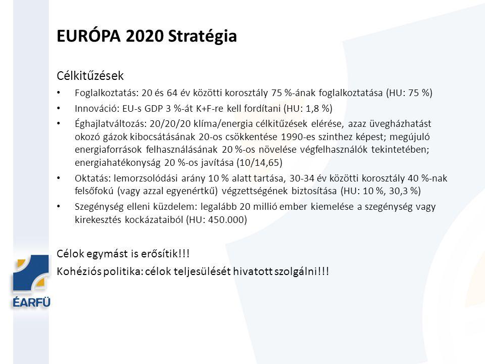 Kohéziós politika Jelenlegi finanszírozási időszak: 2007-13 Következő finanszírozási időszak: 2014-20 Közös Stratégia Keret (KSK) Bizottsági rendeletjavaslat, mely 2011.