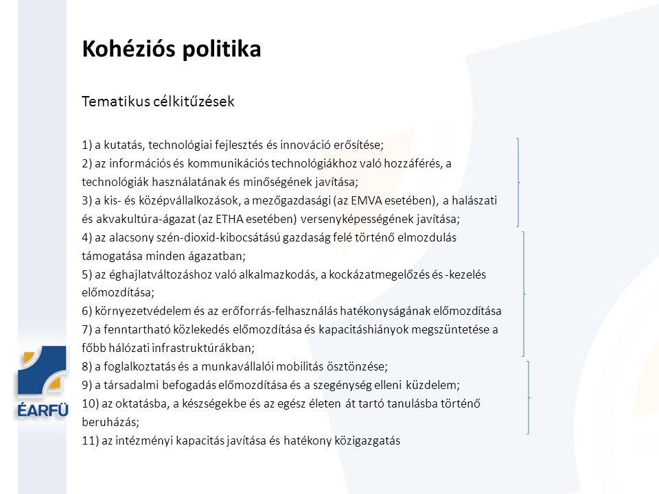 Kohéziós politika Partnerségi szerződés 2014.január 1.
