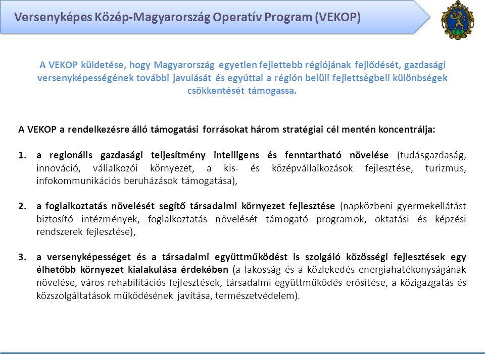 Versenyképes Közép-Magyarország Operatív Program (VEKOP) A VEKOP küldetése, hogy Magyarország egyetlen fejlettebb régiójának fejlődését, gazdasági ver