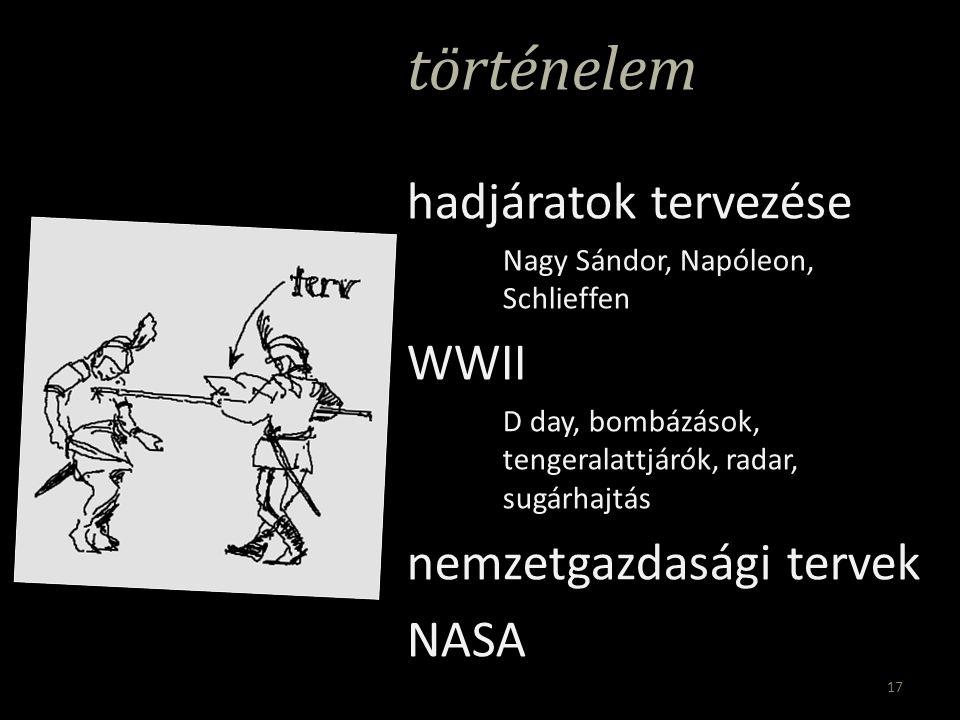 történelem hadjáratok tervezése Nagy Sándor, Napóleon, Schlieffen WWII D day, bombázások, tengeralattjárók, radar, sugárhajtás nemzetgazdasági tervek NASA 17