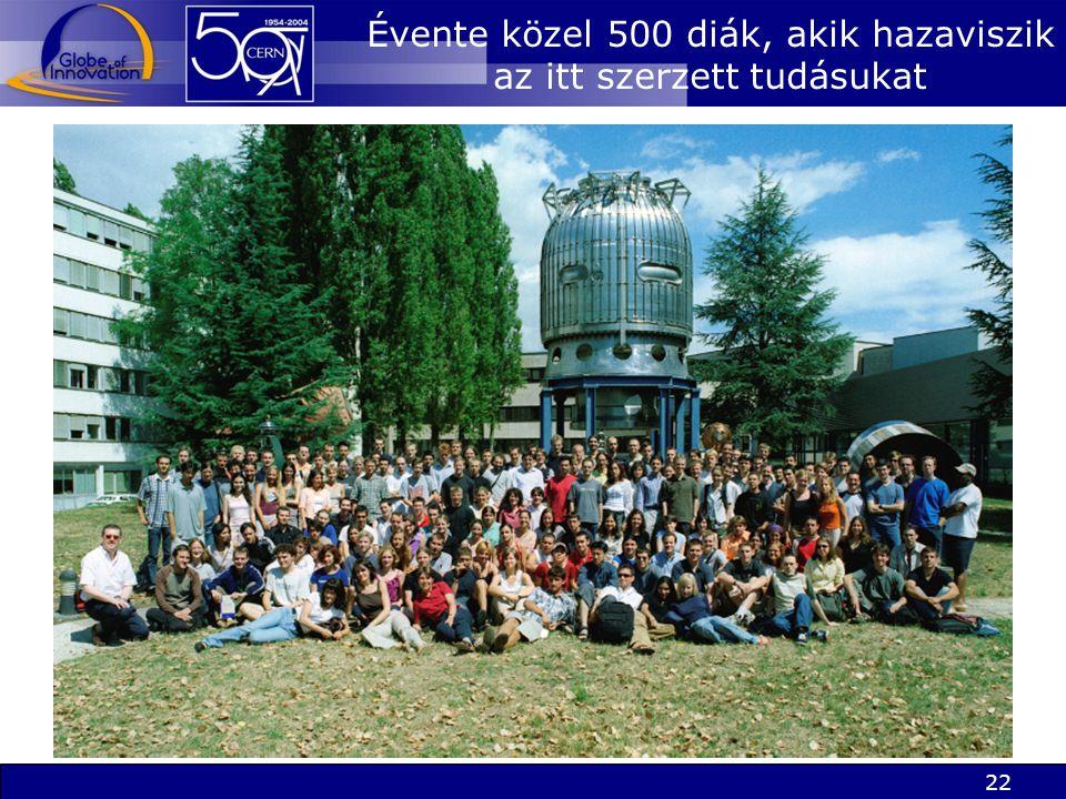 22 Évente közel 500 diák, akik hazaviszik az itt szerzett tudásukat