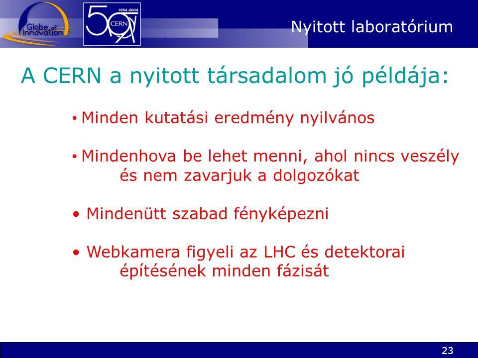 23 Nyitott laboratórium A CERN a nyitott társadalom jó példája: Minden kutatási eredmény nyilvános Mindenhova be lehet menni, ahol nincs veszély és nem zavarjuk a dolgozókat Mindenütt szabad fényképezni Webkamera figyeli az LHC és detektorai építésének minden fázisát