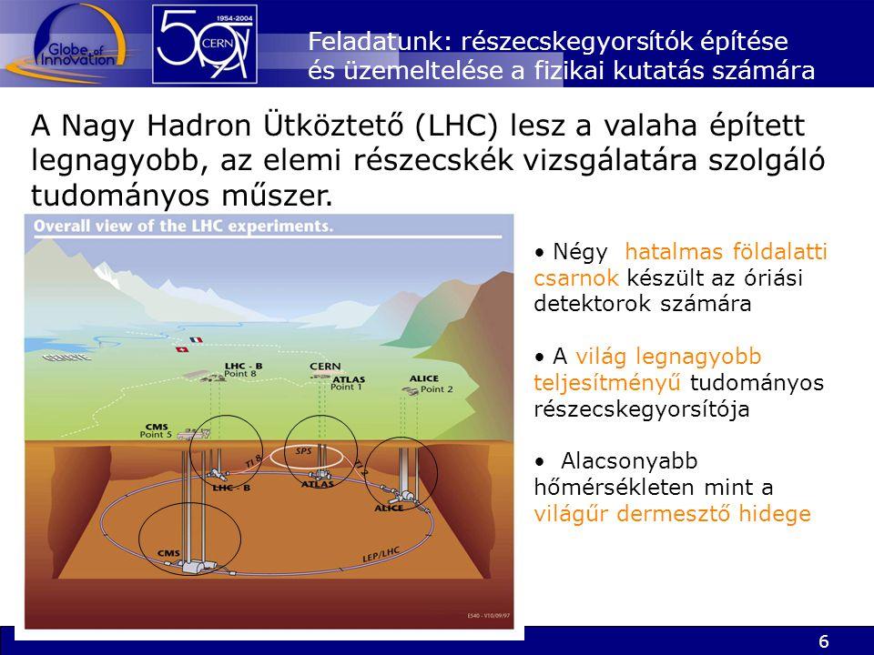 6 A Nagy Hadron Ütköztető (LHC) lesz a valaha épített legnagyobb, az elemi részecskék vizsgálatára szolgáló tudományos műszer.