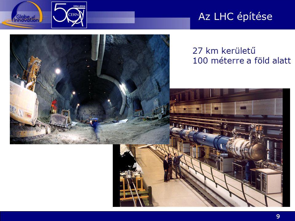 10 A CMS-detektor építése