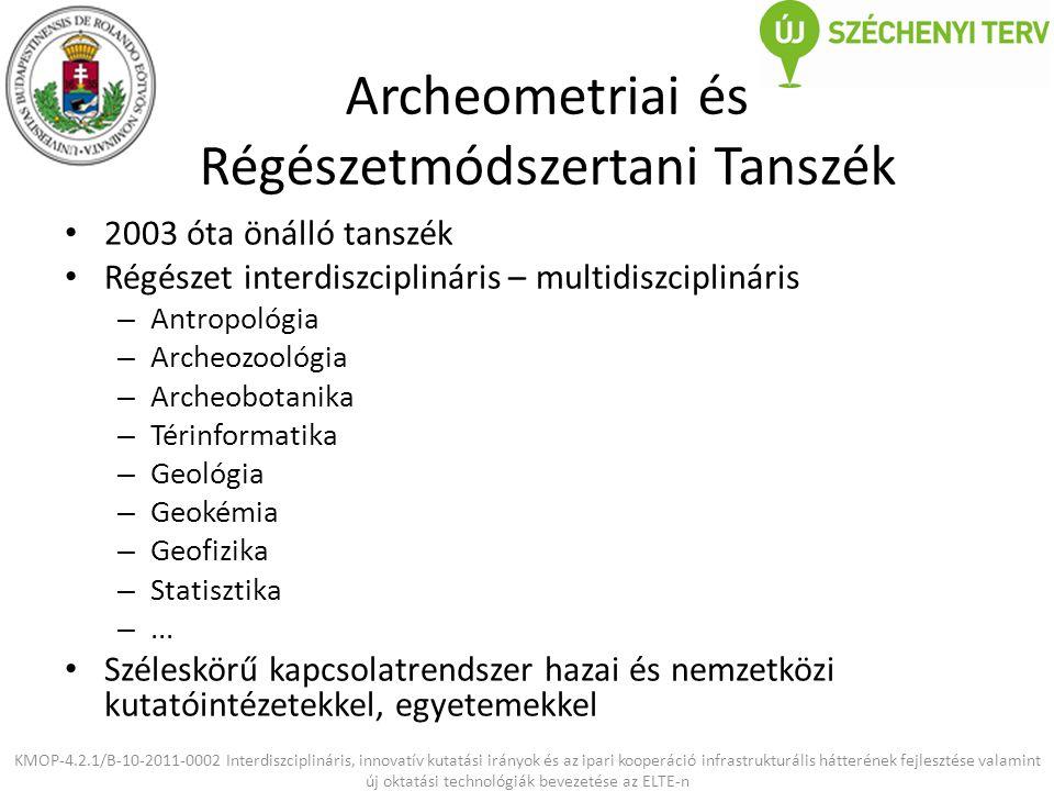 Archeometriai Laboratórium 22 millió Ft Minden régészeti korszakban, sokoldalúan használható, alapvető műszerek Komplex rendszer Kutatás, oktatás KMOP-4.2.1/B-10-2011-0002 Interdiszciplináris, innovatív kutatási irányok és az ipari kooperáció infrastrukturális hátterének fejlesztése valamint új oktatási technológiák bevezetése az ELTE-n