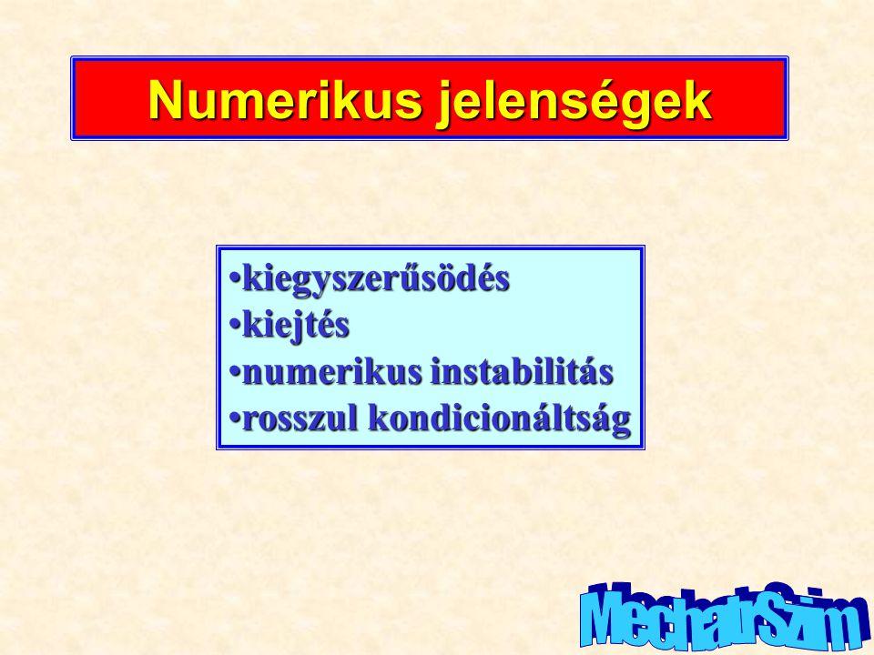Numerikus jelenségek kiegyszerűsödéskiegyszerűsödés kiejtéskiejtés numerikus instabilitásnumerikus instabilitás rosszul kondicionáltságrosszul kondicionáltság