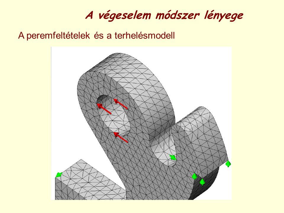 A végeselem módszer lényege A peremfeltételek és a terhelésmodell