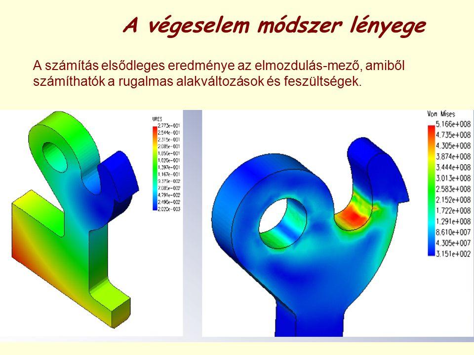 A számítás elsődleges eredménye az elmozdulás-mező, amiből számíthatók a rugalmas alakváltozások és feszültségek. A végeselem módszer lényege