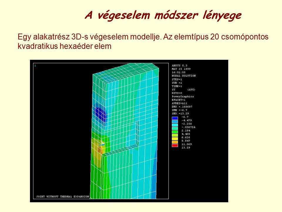 Egy alakatrész 3D-s végeselem modellje. Az elemtípus 20 csomópontos kvadratikus hexaéder elem