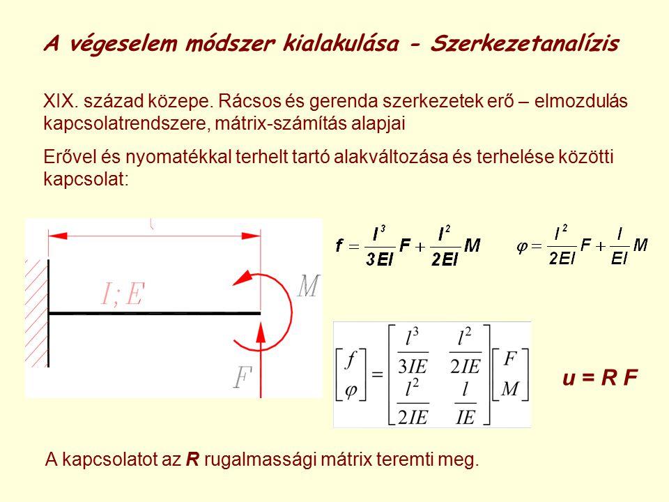 A végeselem módszer kialakulása - Szerkezetanalízis XIX. század közepe. Rácsos és gerenda szerkezetek erő – elmozdulás kapcsolatrendszere, mátrix-szám