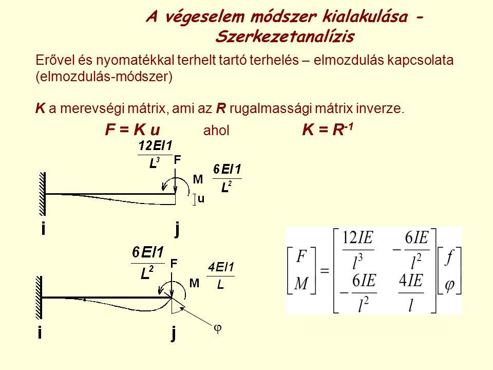A végeselem módszer kialakulása - Szerkezetanalízis Erővel és nyomatékkal terhelt tartó terhelés – elmozdulás kapcsolata (elmozdulás-módszer) K a mere