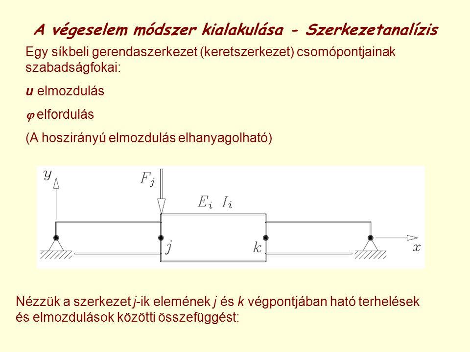 A végeselem módszer kialakulása - Szerkezetanalízis Egy síkbeli gerendaszerkezet (keretszerkezet) csomópontjainak szabadságfokai: u elmozdulás  elfor