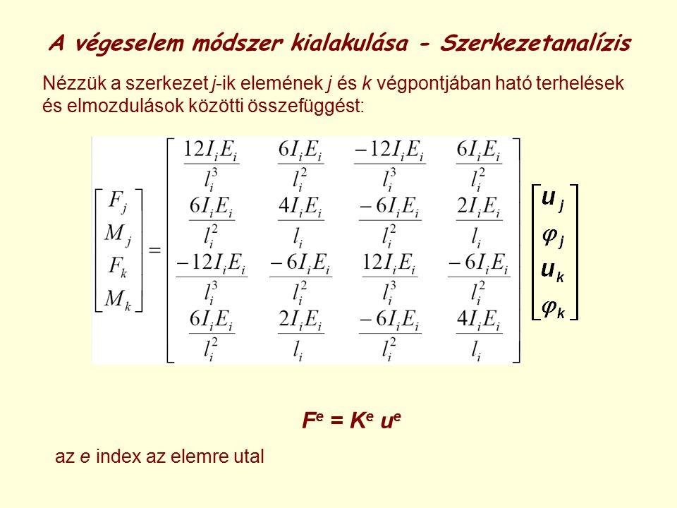 A végeselem módszer kialakulása - Szerkezetanalízis Nézzük a szerkezet j-ik elemének j és k végpontjában ható terhelések és elmozdulások közötti össze