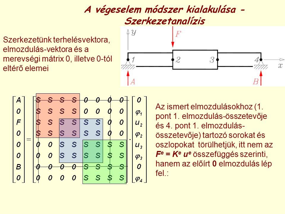 A végeselem módszer kialakulása - Szerkezetanalízis Szerkezetünk terhelésvektora, elmozdulás-vektora és a merevségi mátrix 0, illetve 0-tól eltérő ele