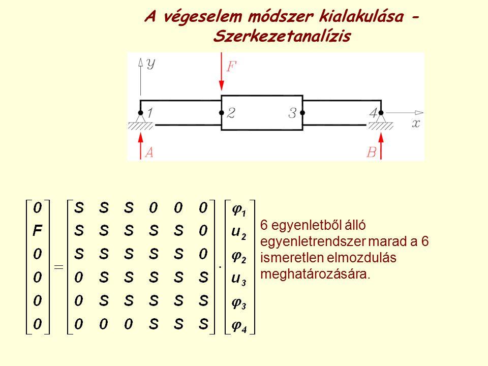 A végeselem módszer kialakulása - Szerkezetanalízis 6 egyenletből álló egyenletrendszer marad a 6 ismeretlen elmozdulás meghatározására.