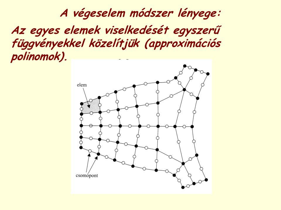 A végeselem módszer lényege: Az egyes elemek viselkedését egyszerű függvényekkel közelítjük (approximációs polinomok).