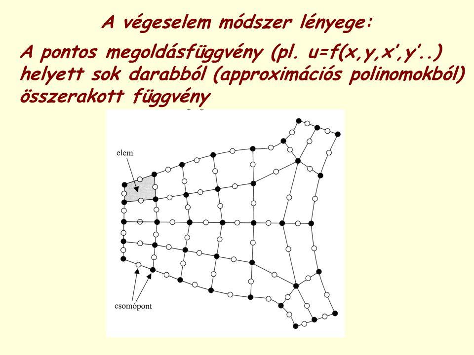 A végeselem módszer lényege: A pontos megoldásfüggvény (pl. u=f(x,y,x',y'..) helyett sok darabból (approximációs polinomokból) összerakott függvény