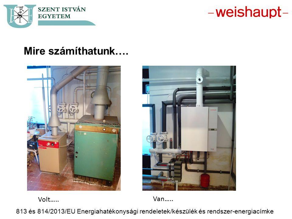 813 és 814/2013/EU Energiahatékonysági rendeletek/készülék és rendszer-energiacímke Mire számíthatunk…. Volt….. Van…..