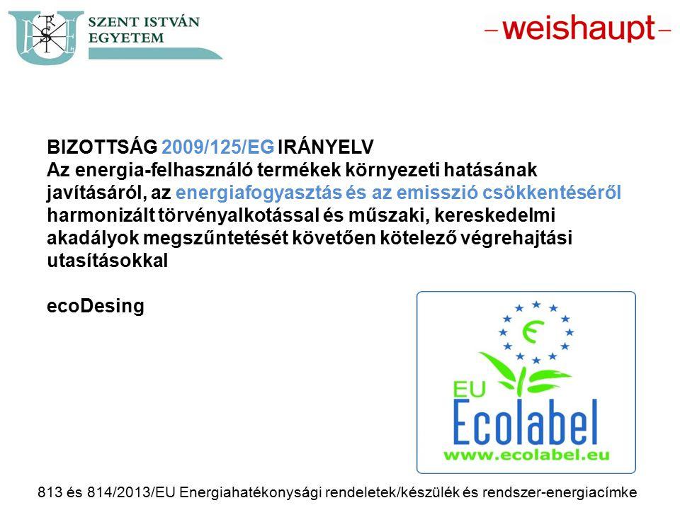 813 és 814/2013/EU Energiahatékonysági rendeletek/készülék és rendszer-energiacímke BIZOTTSÁG 2009/125/EG IRÁNYELV Az energia-felhasználó termékek kör
