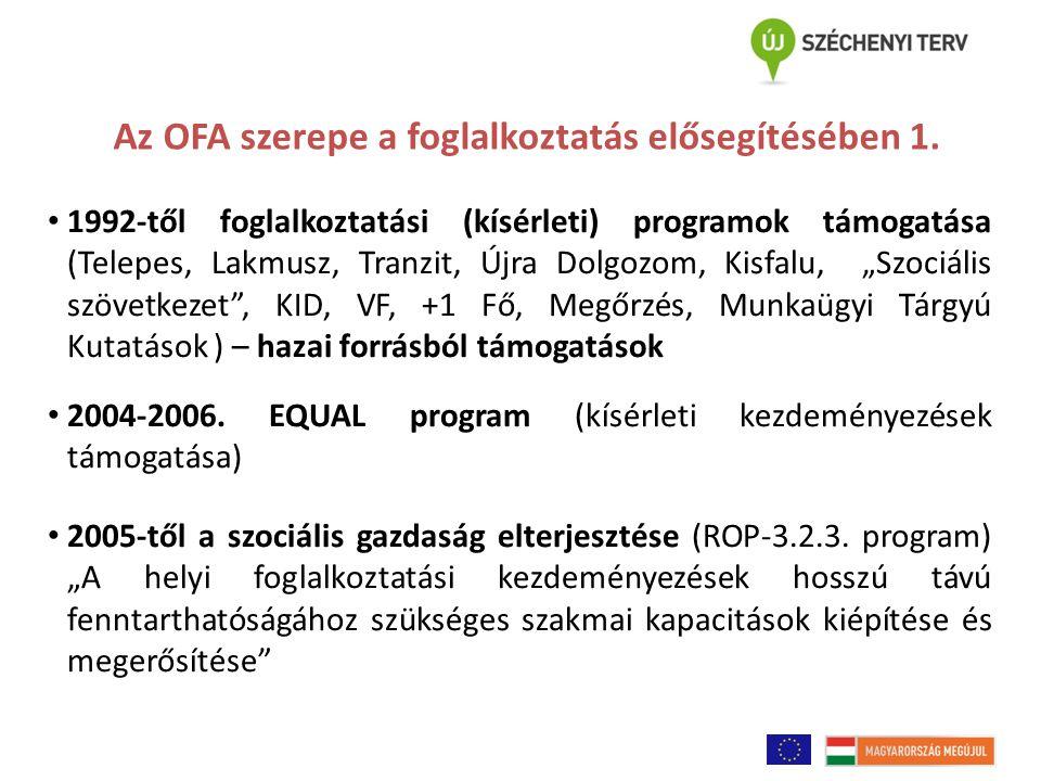 Az OFA szerepe a foglalkoztatás elősegítésében 1. 1992-től foglalkoztatási (kísérleti) programok támogatása (Telepes, Lakmusz, Tranzit, Újra Dolgozom,