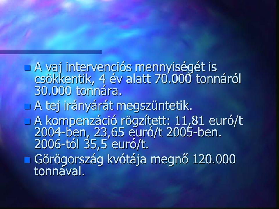 n A vaj intervenciós mennyiségét is csökkentik, 4 év alatt 70.000 tonnáról 30.000 tonnára.