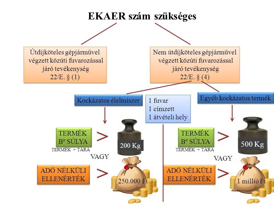EKAER szám szükséges Útdíjköteles gépjárművel végzett közúti fuvarozással járó tevékenység 22/E. § (1) Útdíjköteles gépjárművel végzett közúti fuvaroz