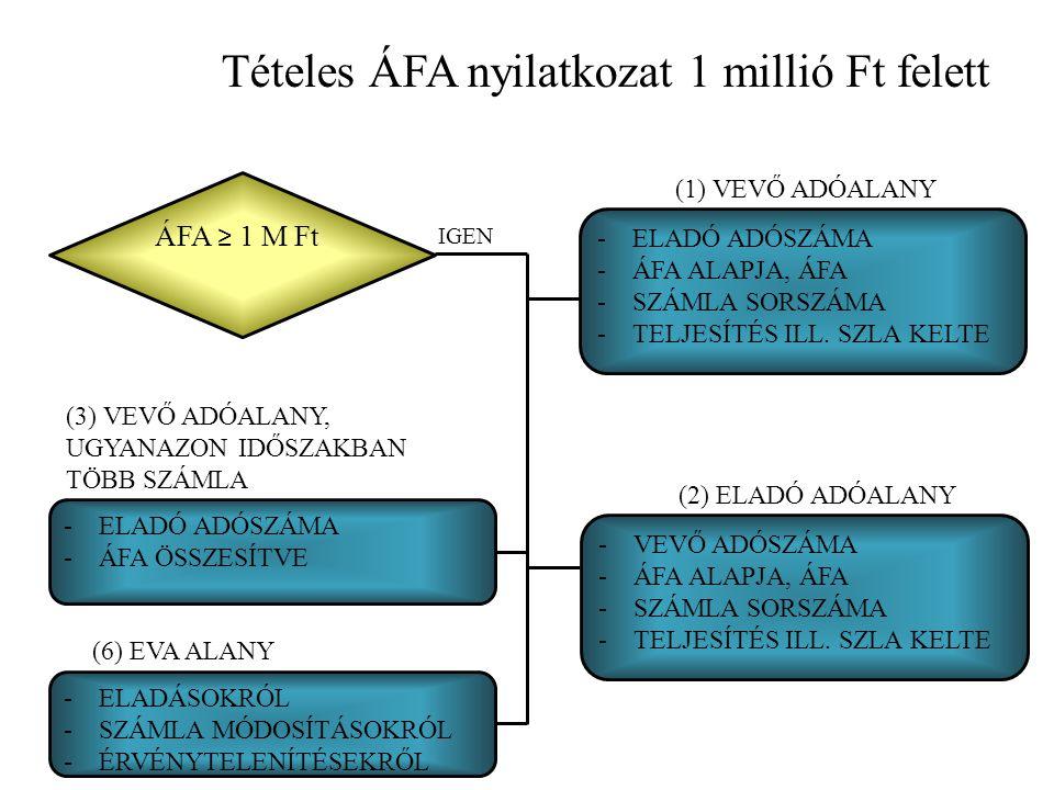 Tételes ÁFA nyilatkozat 1 millió Ft felett ÁFA ≥ 1 M Ft -ELADÓ ADÓSZÁMA -ÁFA ALAPJA, ÁFA -SZÁMLA SORSZÁMA -TELJESÍTÉS ILL. SZLA KELTE (1) VEVŐ ADÓALAN