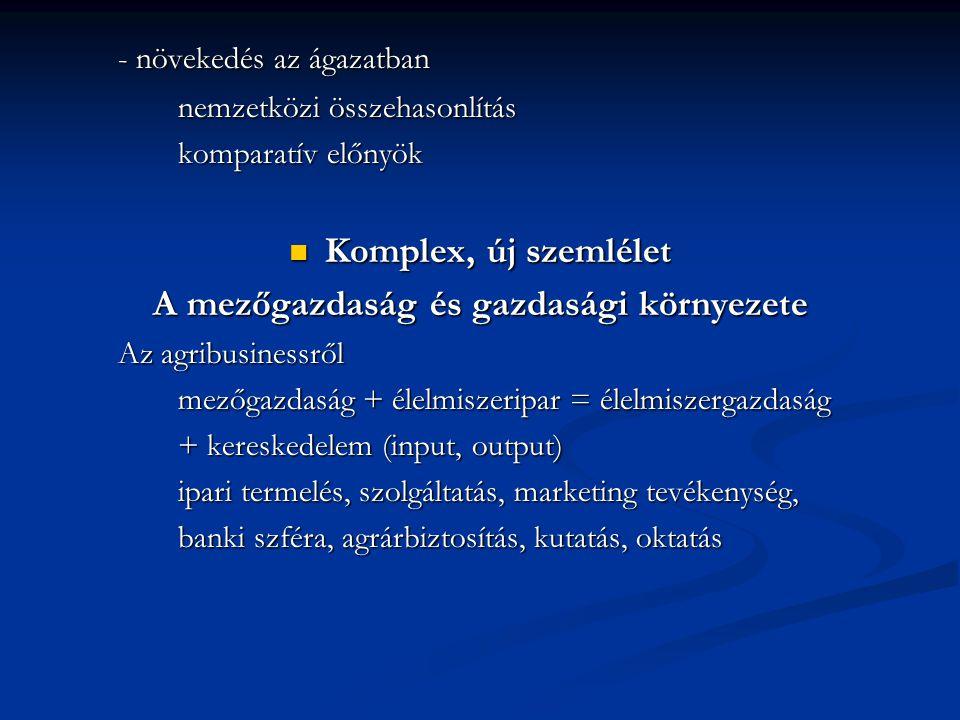 - növekedés az ágazatban nemzetközi összehasonlítás nemzetközi összehasonlítás komparatív előnyök Komplex, új szemlélet Komplex, új szemlélet A mezőgazdaság és gazdasági környezete Az agribusinessről mezőgazdaság + élelmiszeripar = élelmiszergazdaság + kereskedelem (input, output) ipari termelés, szolgáltatás, marketing tevékenység, banki szféra, agrárbiztosítás, kutatás, oktatás