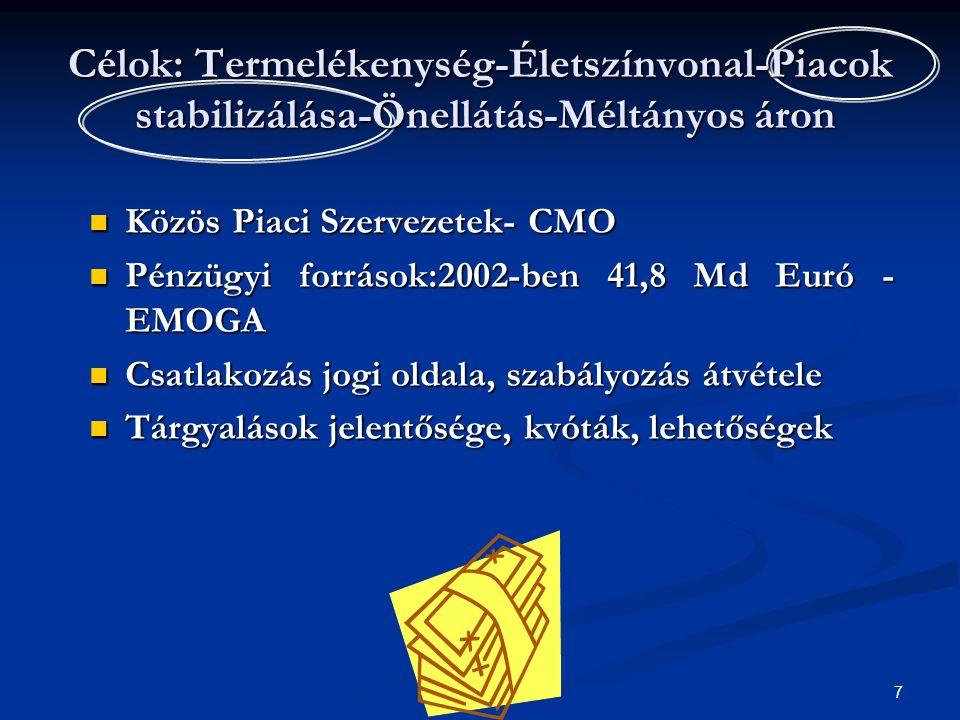 7 Közös Piaci Szervezetek- CMO Pénzügyi források:2002-ben 41,8 Md Euró - EMOGA Csatlakozás jogi oldala, szabályozás átvétele Tárgyalások jelentősége, kvóták, lehetőségek Célok: Termelékenység-Életszínvonal-Piacok stabilizálása-Önellátás-Méltányos áron