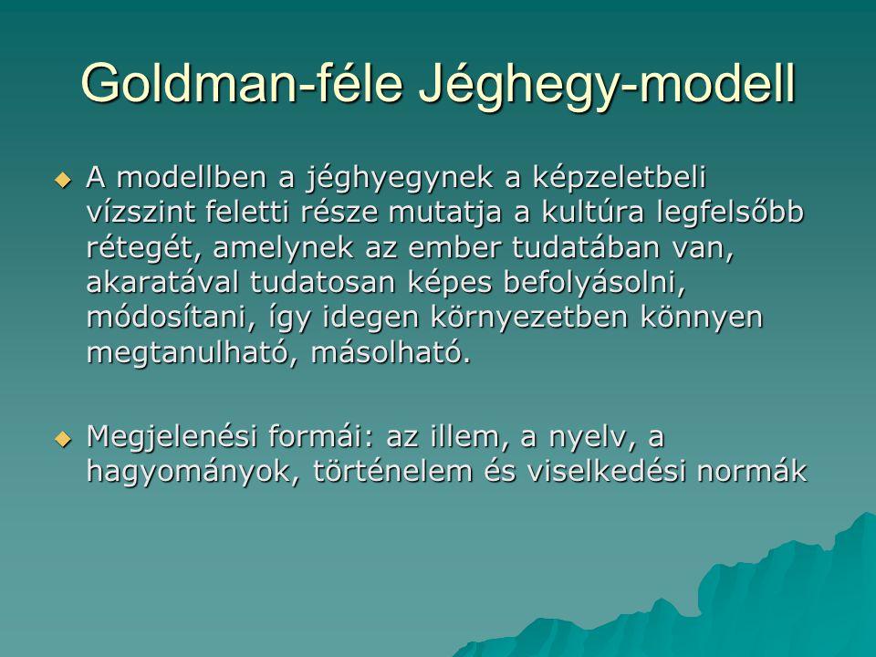 Goldman-féle Jéghegy-modell  A modellben a jéghyegynek a képzeletbeli vízszint feletti része mutatja a kultúra legfelsőbb rétegét, amelynek az ember