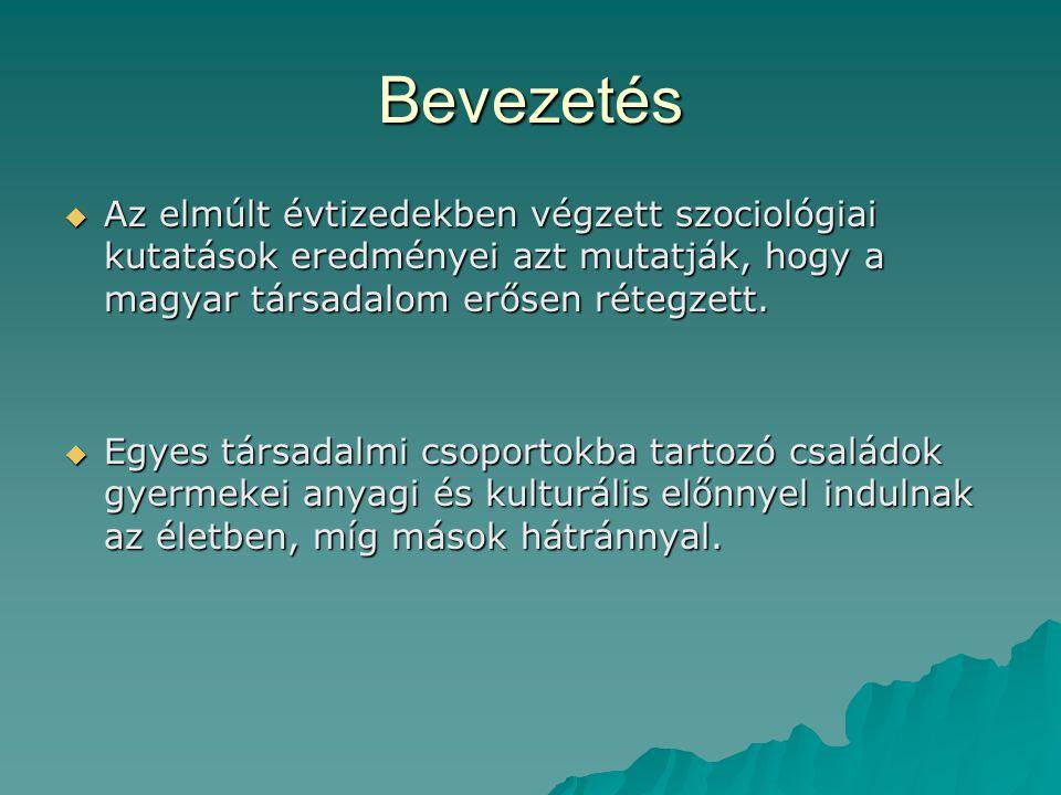 Bevezetés  Az elmúlt évtizedekben végzett szociológiai kutatások eredményei azt mutatják, hogy a magyar társadalom erősen rétegzett.  Egyes társadal