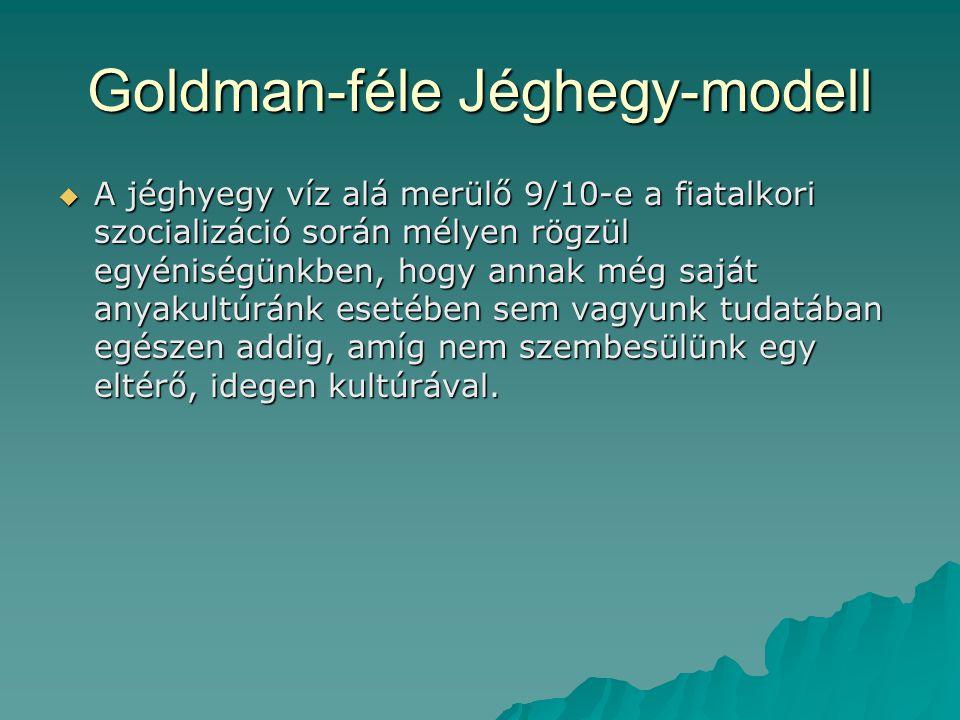 Goldman-féle Jéghegy-modell  A jéghyegy víz alá merülő 9/10-e a fiatalkori szocializáció során mélyen rögzül egyéniségünkben, hogy annak még saját an